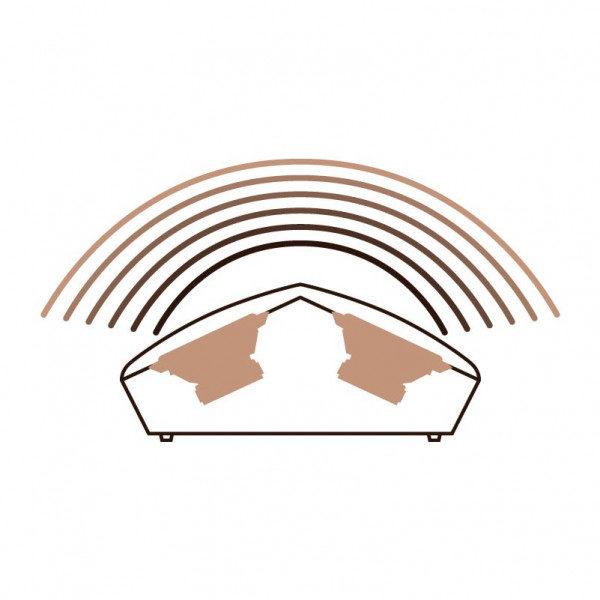 Focal Aria SR 900 Surroundwirkung