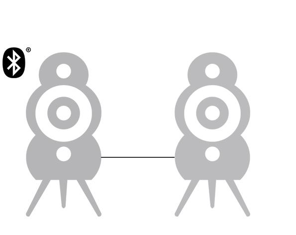 Podspeakers MiniPod BT - Stereo