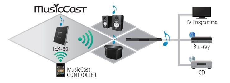 Yamaha Restio ISX-80 (Wireless Lautsprecher) - MusicCast