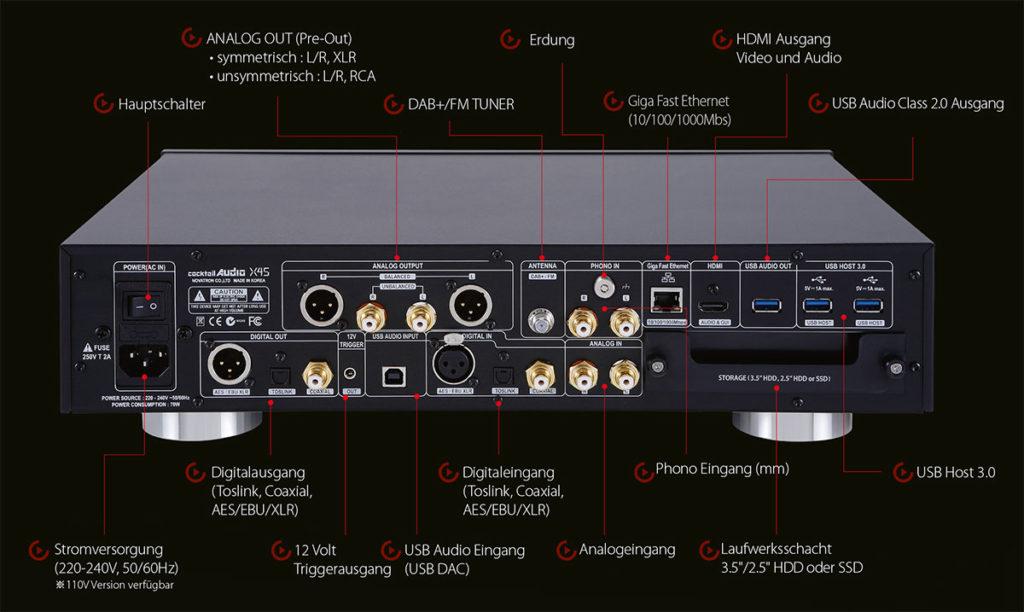 Cocktail Audio X45 - Musikserver (schwarz, Anschlüsse)